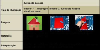 Publicao anual iact tabela com 3 imagens inseridas uma imagem de casa e 2 imagens da mesma porta fandeluxe Images